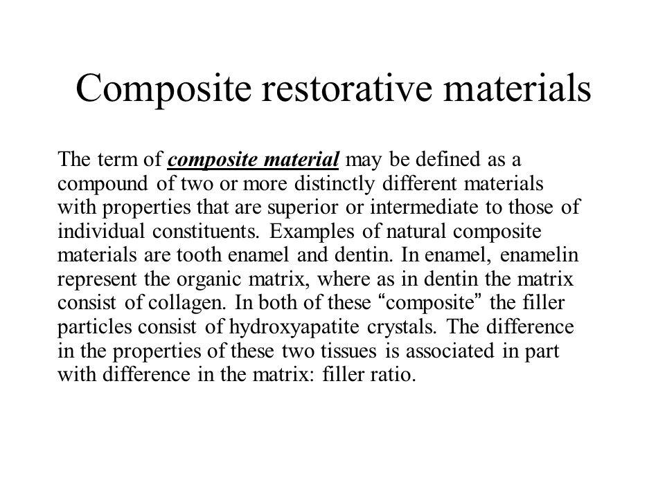 Composite restorative materials
