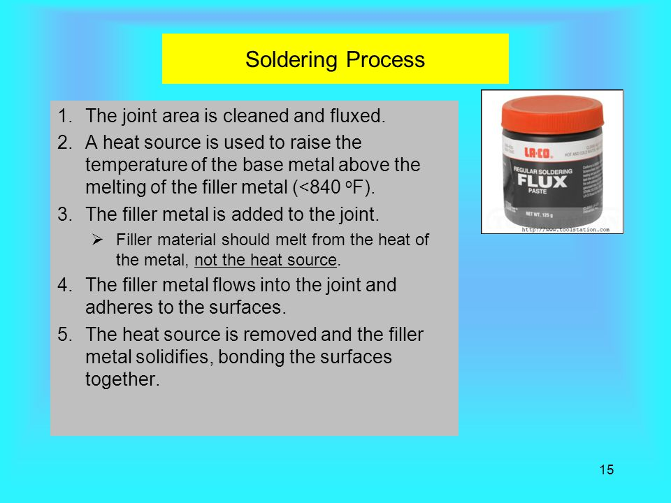 Soldering Process The joint area is cleaned and fluxed.