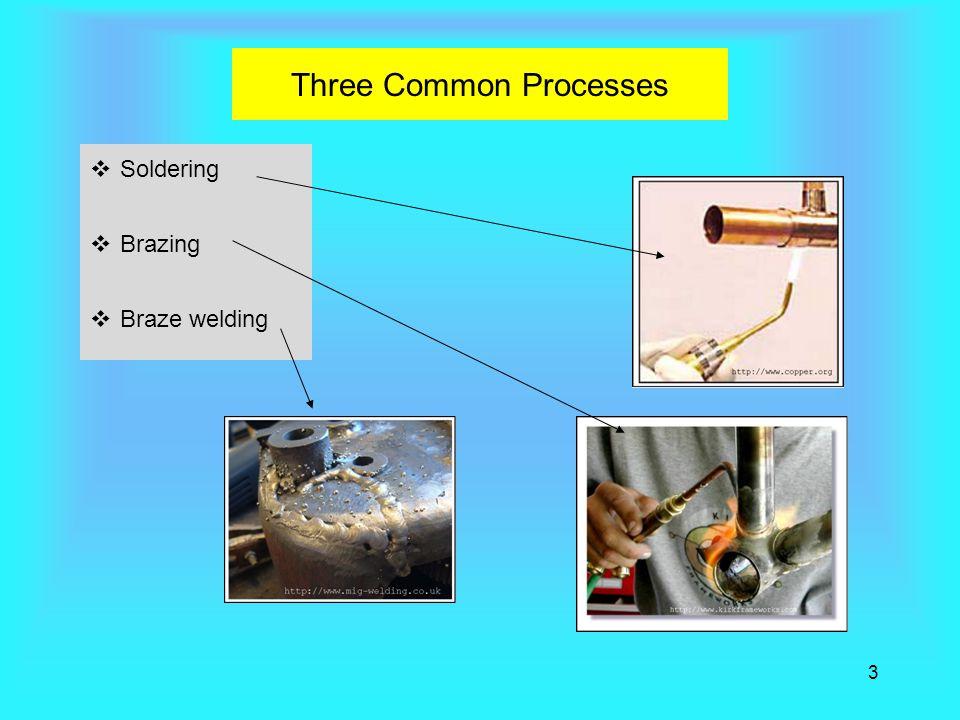Three Common Processes
