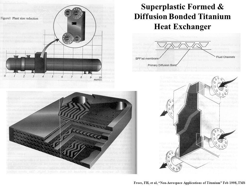 Superplastic Formed & Diffusion Bonded Titanium Heat Exchanger