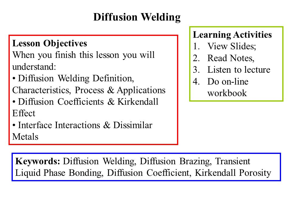 Diffusion Welding Learning Activities View Slides; Lesson Objectives