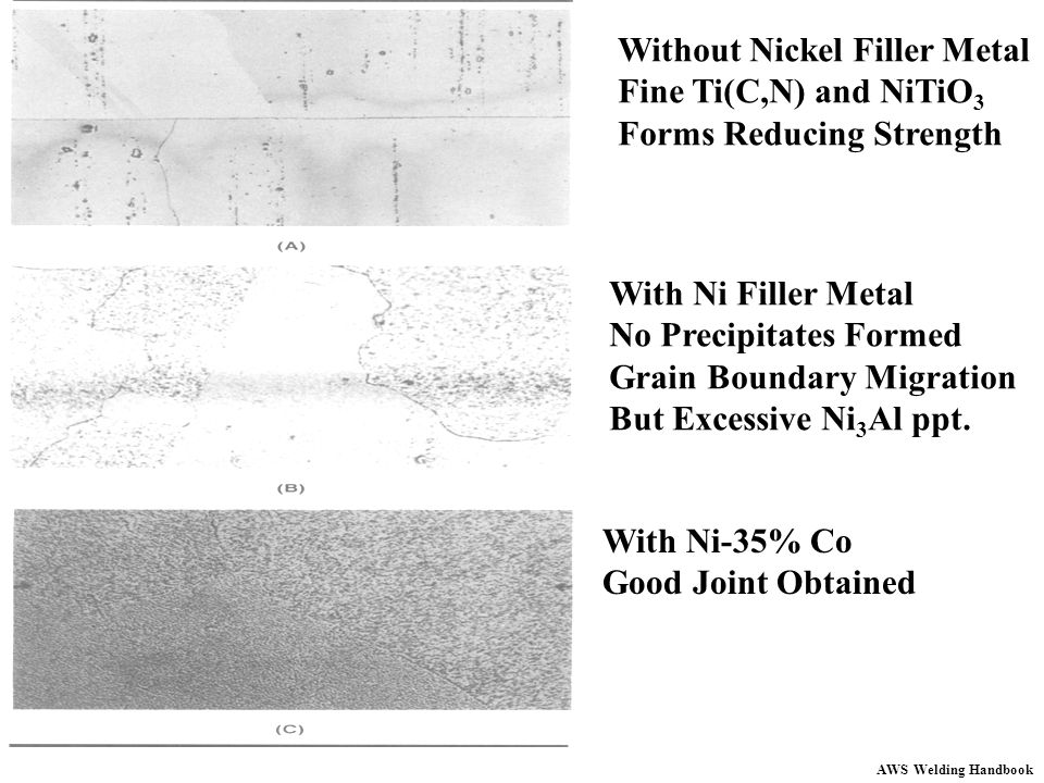 Without Nickel Filler Metal Fine Ti(C,N) and NiTiO3