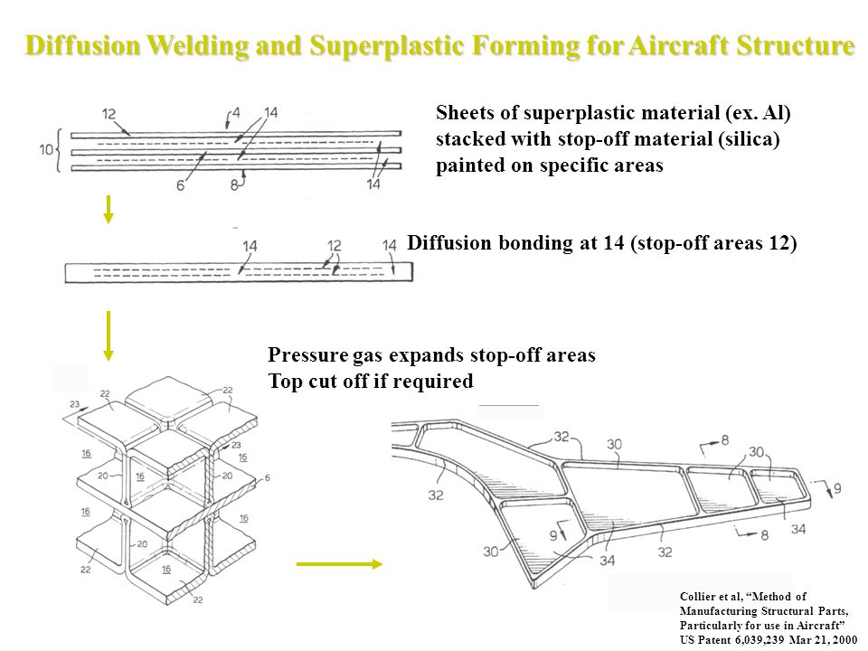 Diffusion Welding and Superplastic Forming for Aircraft Structure