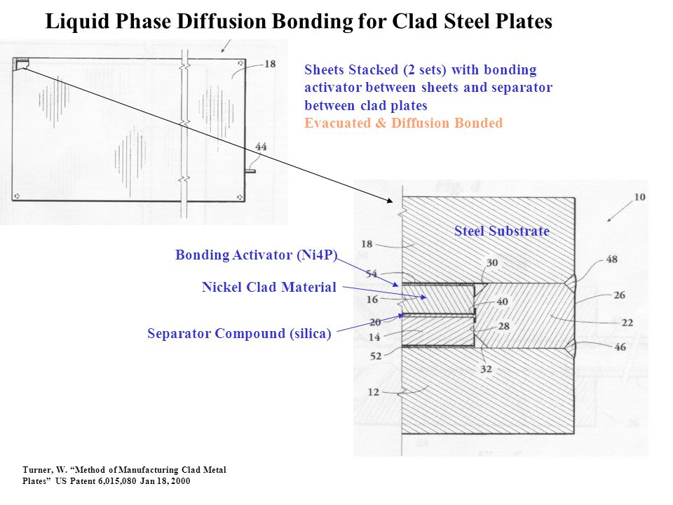 Liquid Phase Diffusion Bonding for Clad Steel Plates