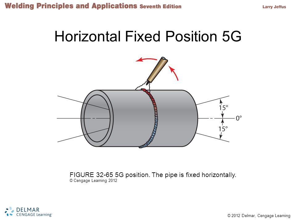 Horizontal Fixed Position 5G