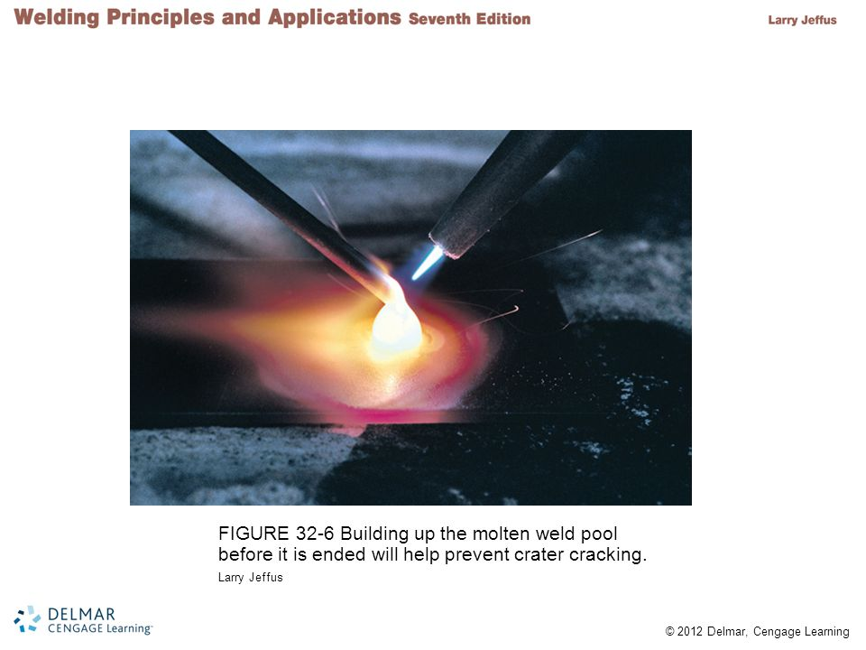 FIGURE 32-6 Building up the molten weld pool before it is ended will help prevent crater cracking.