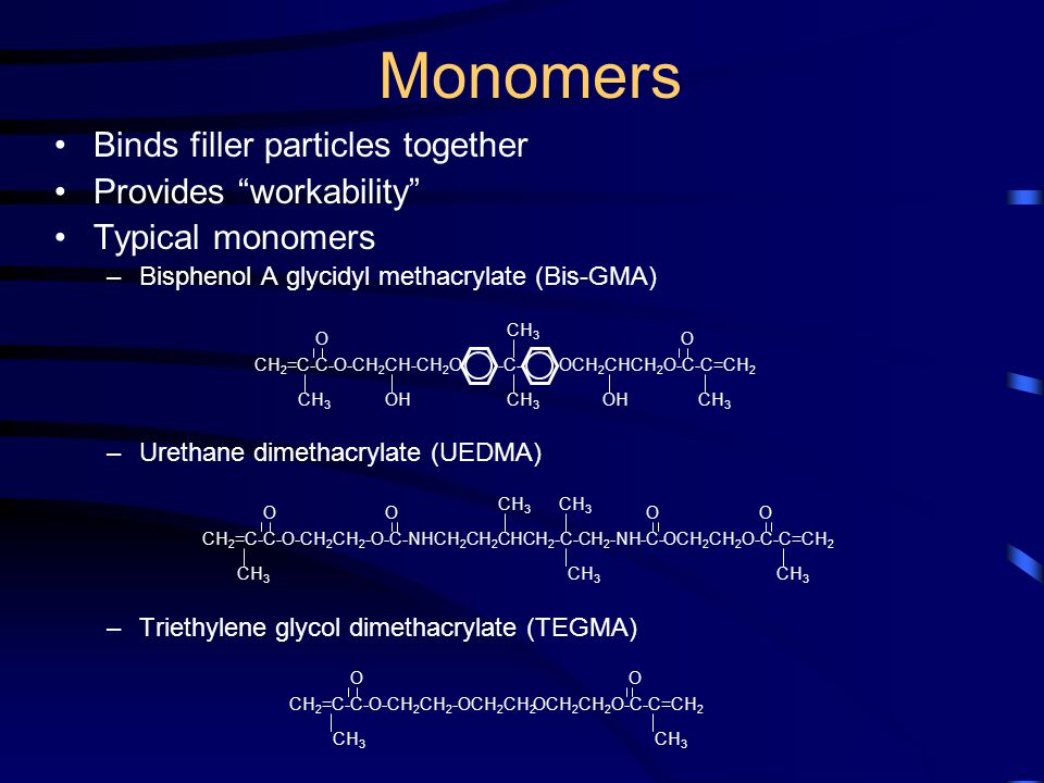 Monomers Binds filler particles together Provides workability