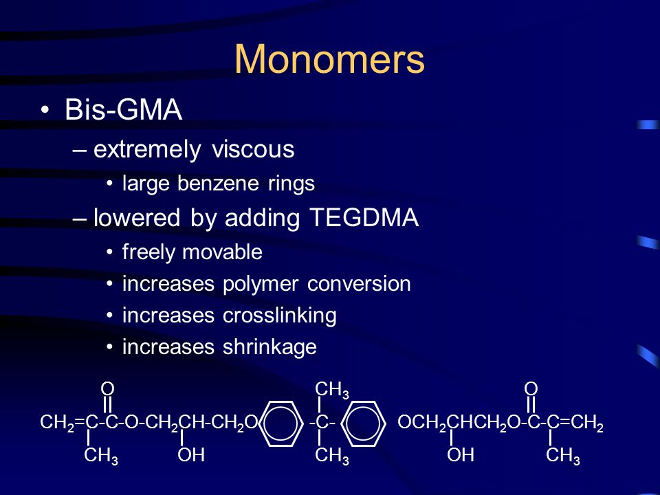 Monomers Bis-GMA extremely viscous lowered by adding TEGDMA