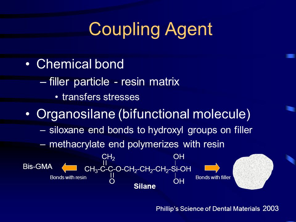 Coupling Agent Chemical bond Organosilane (bifunctional molecule)