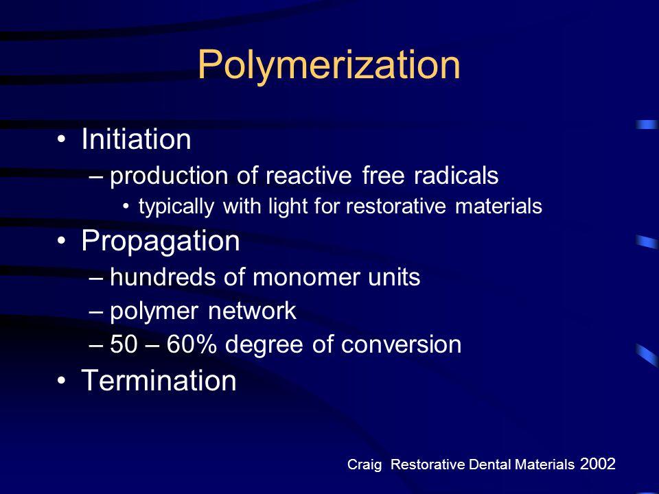 Polymerization Initiation Propagation Termination