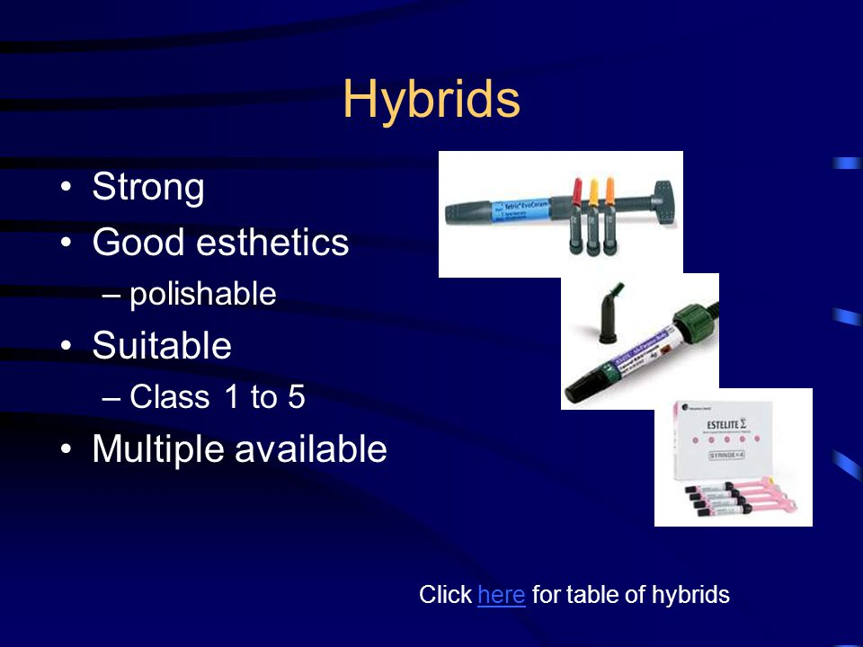 Hybrids Strong Good esthetics Suitable Multiple available polishable