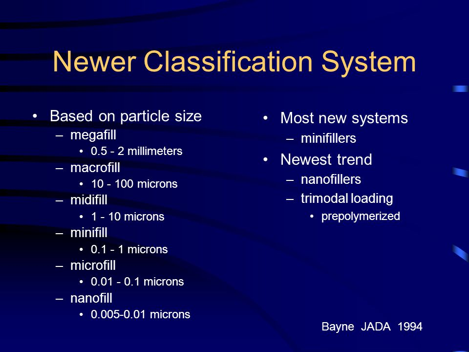 Newer Classification System