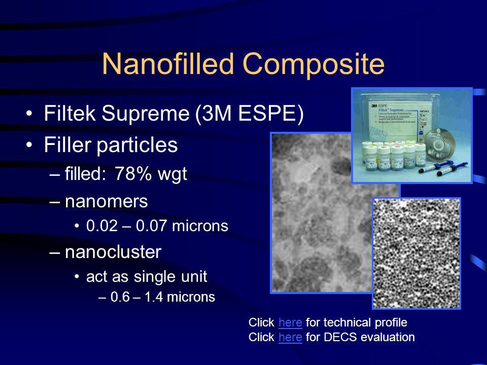 Nanofilled Composite Filtek Supreme (3M ESPE) Filler particles