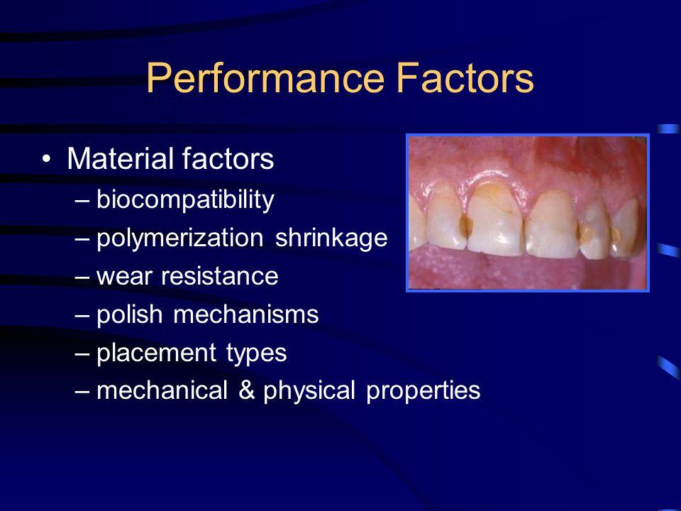 Performance Factors Material factors biocompatibility