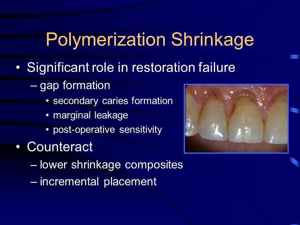 Polymerization Shrinkage