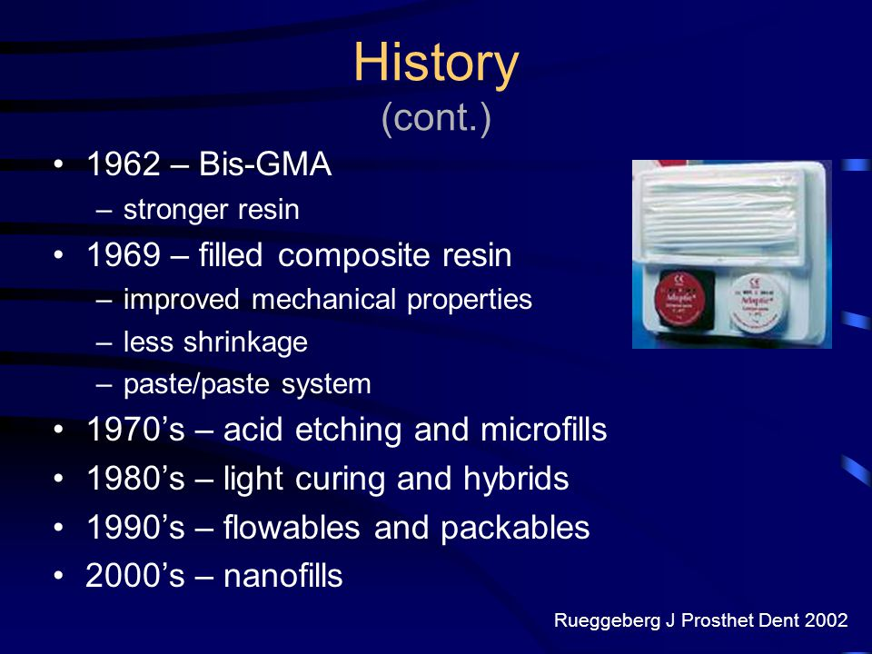 History (cont.) 1962 – Bis-GMA 1969 – filled composite resin