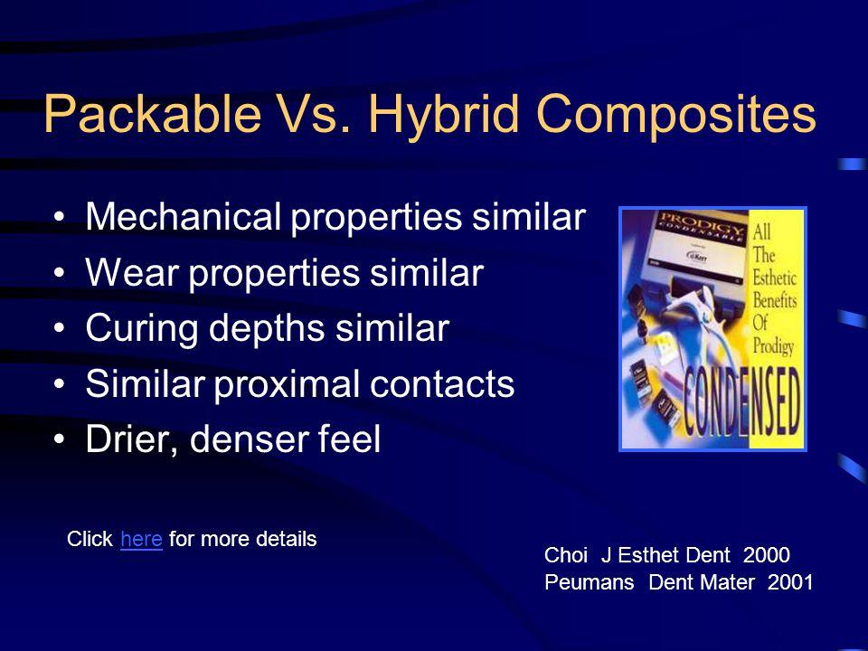 Packable Vs. Hybrid Composites