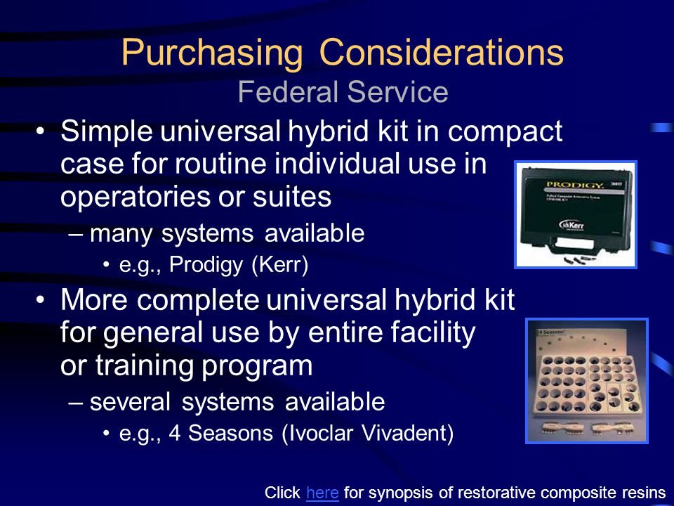 Purchasing Considerations Federal Service