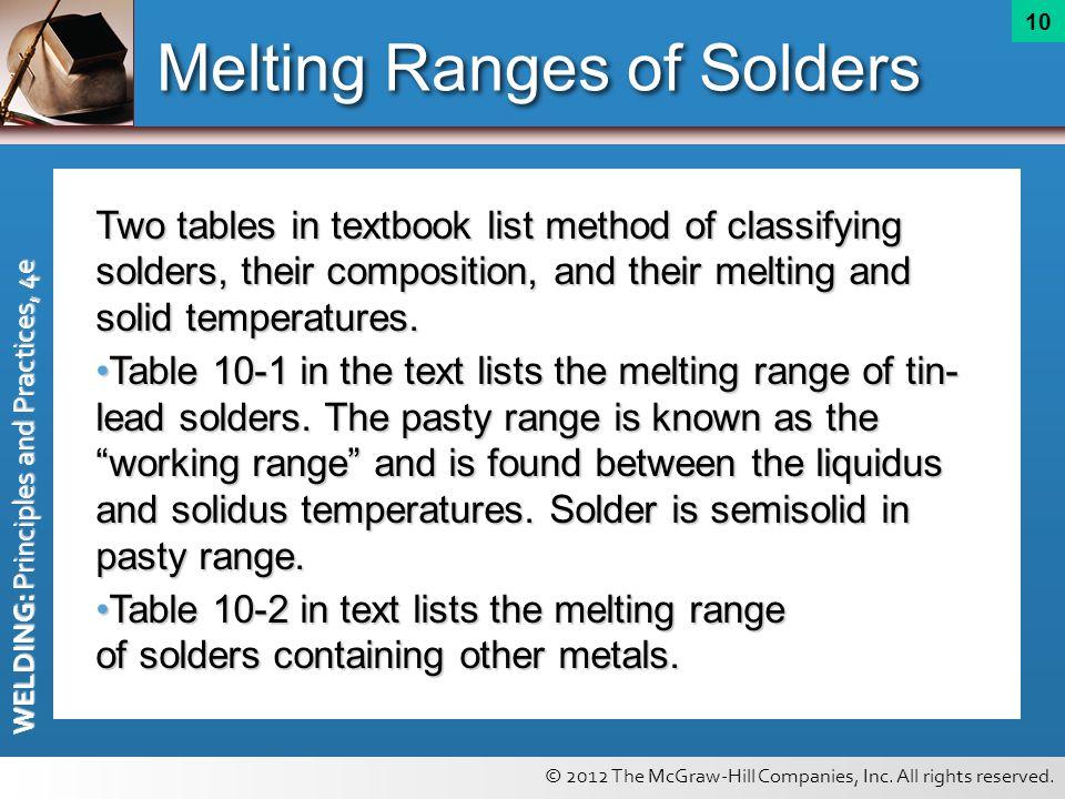 Melting Ranges of Solders