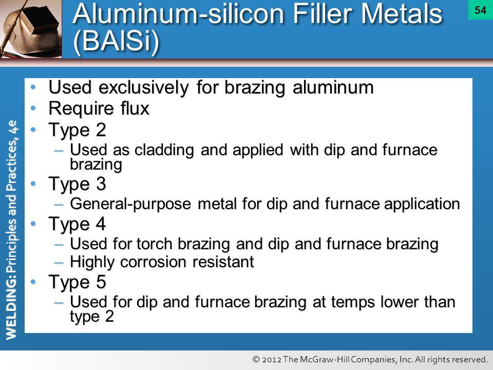 Aluminum-silicon Filler Metals (BAlSi)