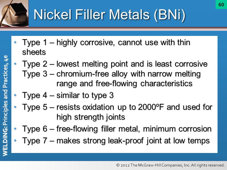Nickel Filler Metals (BNi)