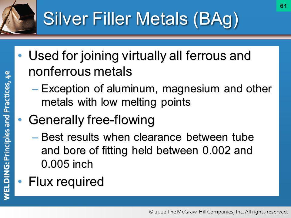 Silver Filler Metals (BAg)