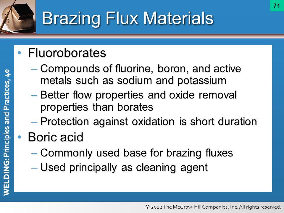 Brazing Flux Materials