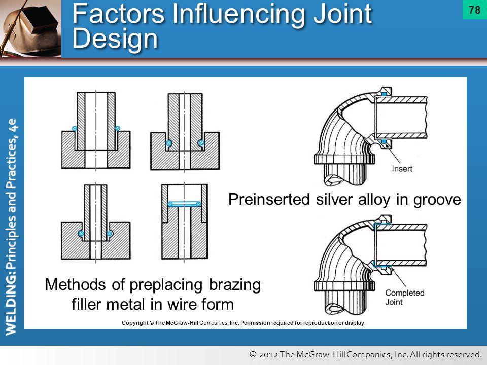 Factors Influencing Joint Design