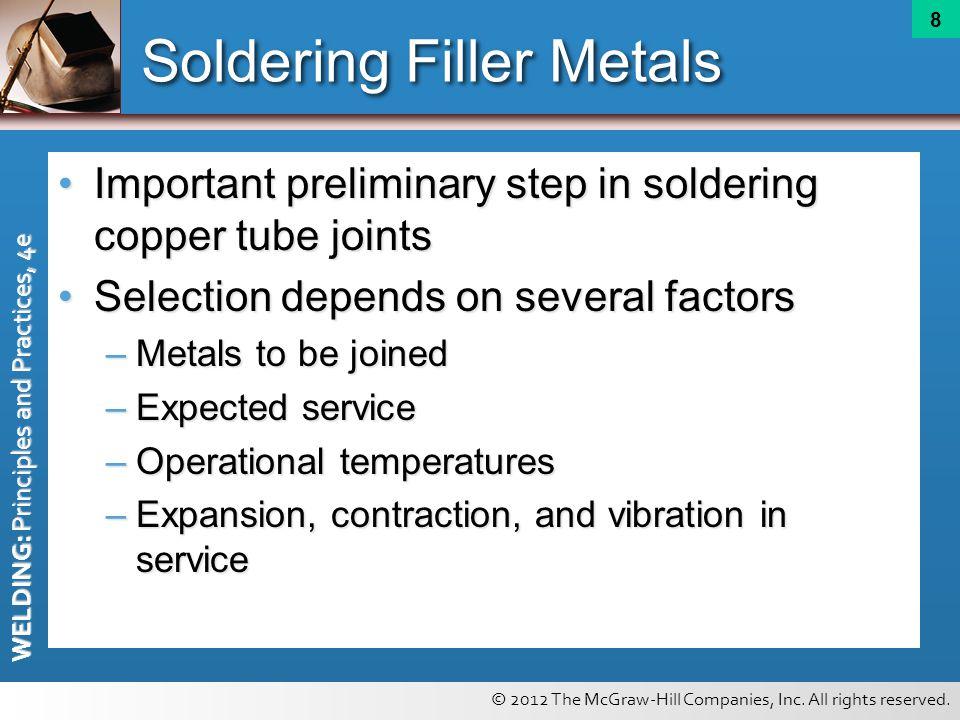 Soldering Filler Metals