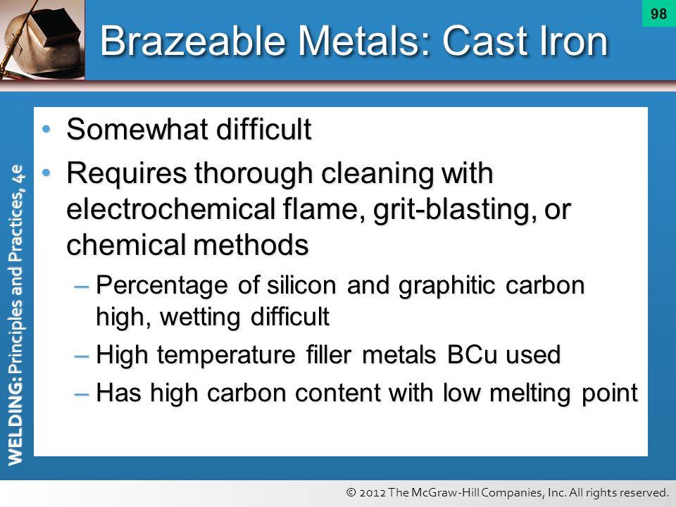 Brazeable Metals: Cast Iron