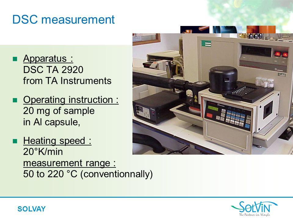 DSC measurement Apparatus : DSC TA 2920 from TA Instruments