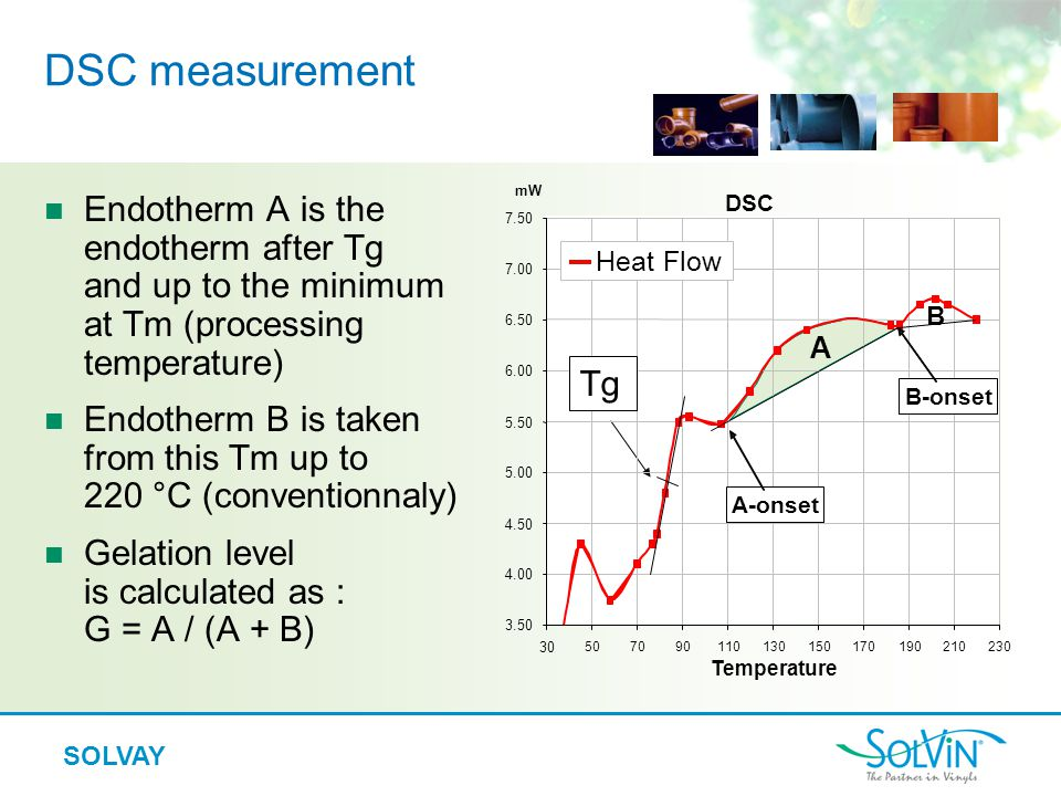 DSC measurement Endotherm A is the endotherm after Tg and up to the minimum at Tm (processing temperature)