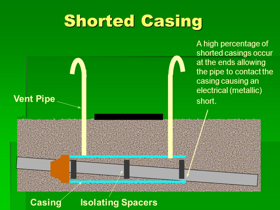 Shorted Casing Vent Pipe Casing Isolating Spacers