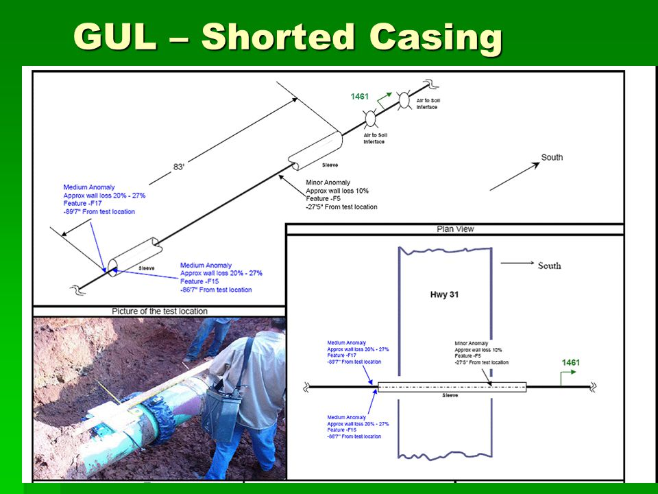 GUL – Shorted Casing 22