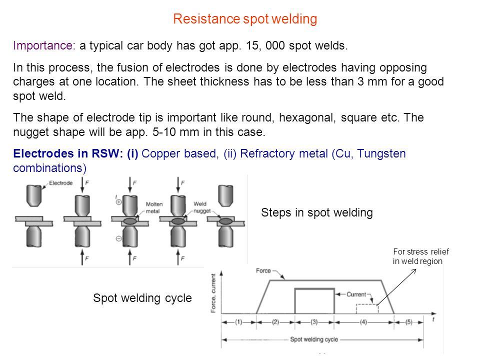 Resistance spot welding