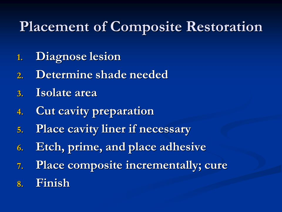 Placement of Composite Restoration