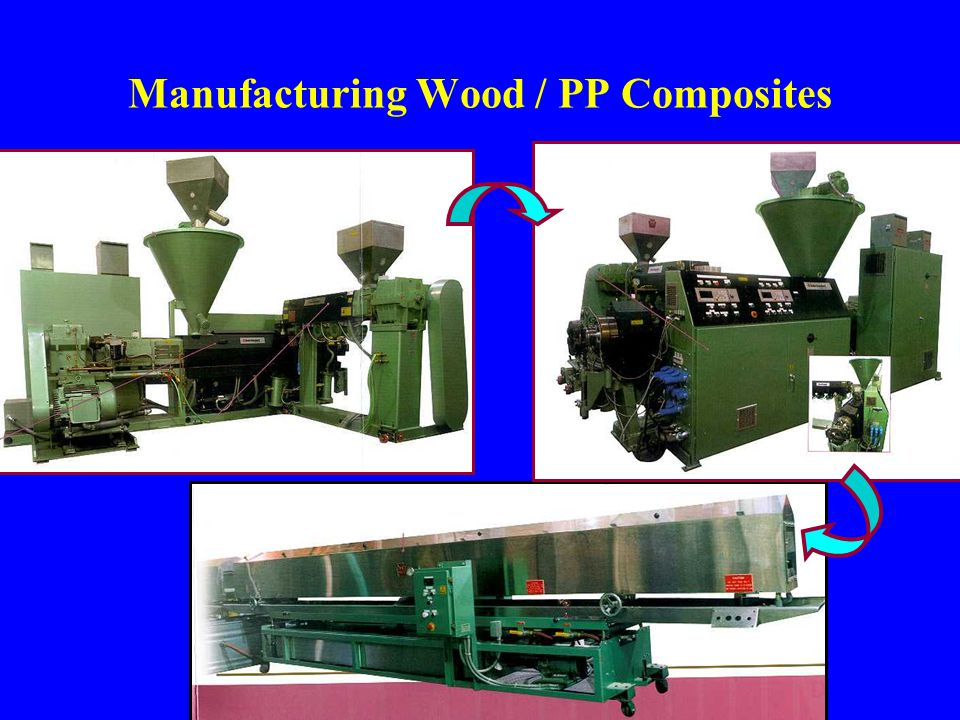Manufacturing Wood / PP Composites
