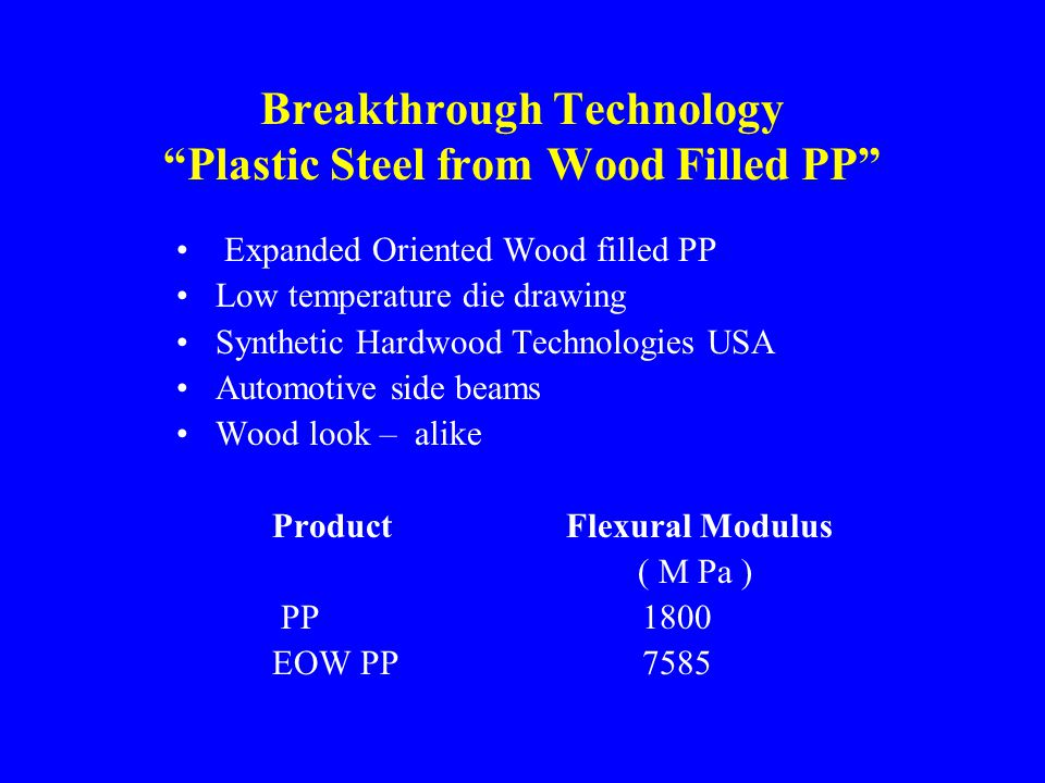 Breakthrough Technology Plastic Steel from Wood Filled PP