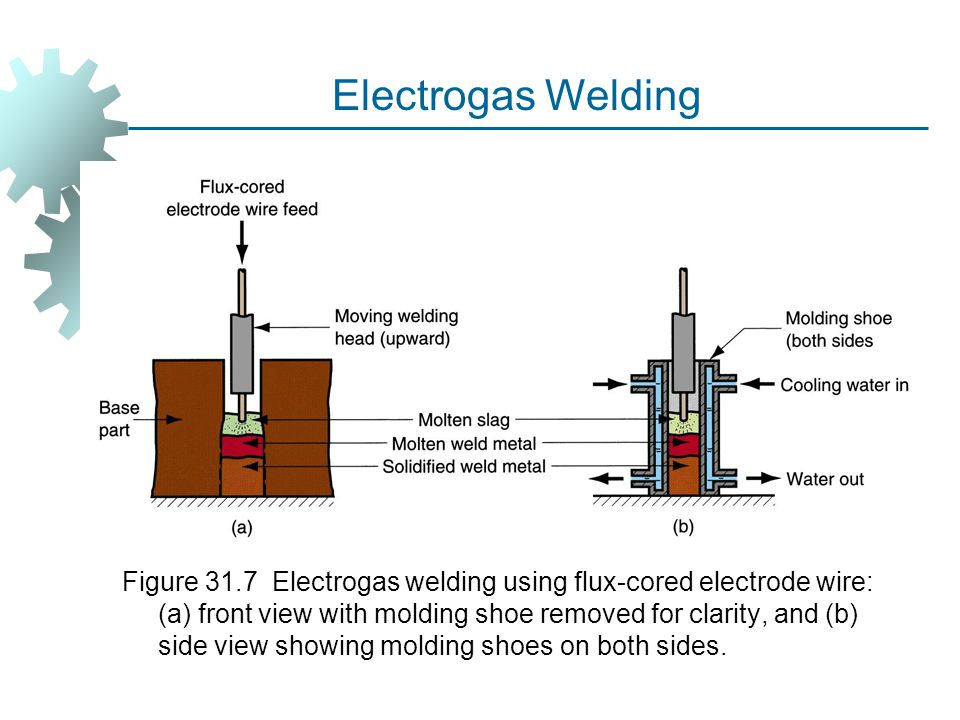 Electrogas Welding
