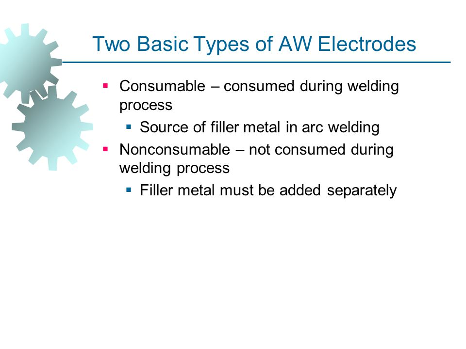 Two Basic Types of AW Electrodes