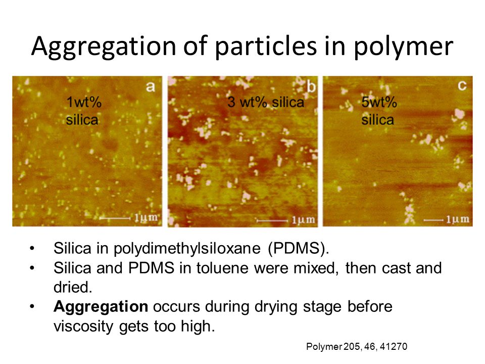 Aggregation of particles in polymer