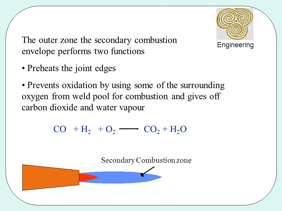 Secondary Combustion zone