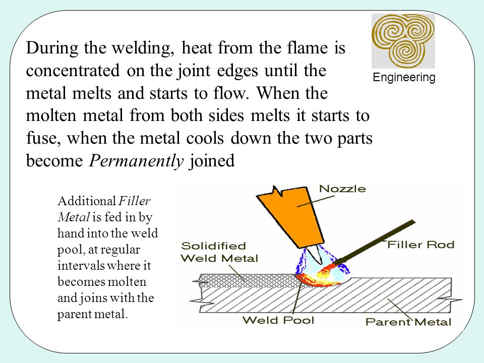 During the welding, heat from the flame is concentrated on the joint edges until the metal melts and starts to flow. When the molten metal from both sides melts it starts to fuse, when the metal cools down the two parts become Permanently joined