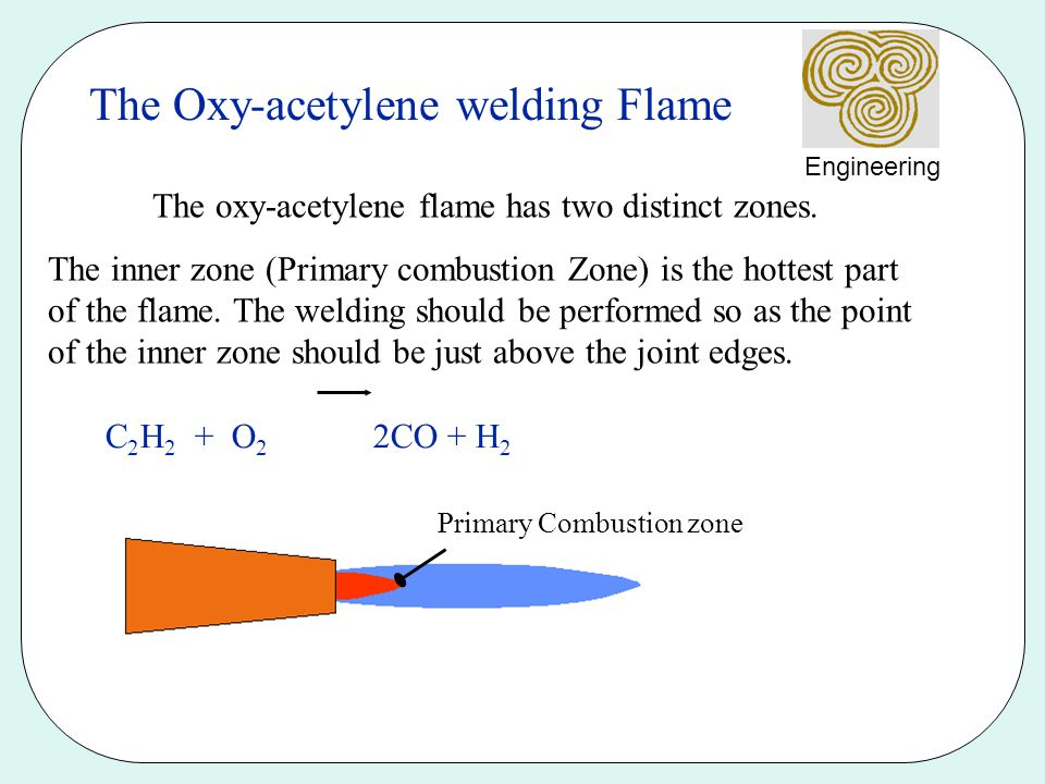 Primary Combustion zone