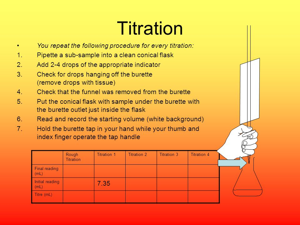 how to choose a suitable indicator for titration