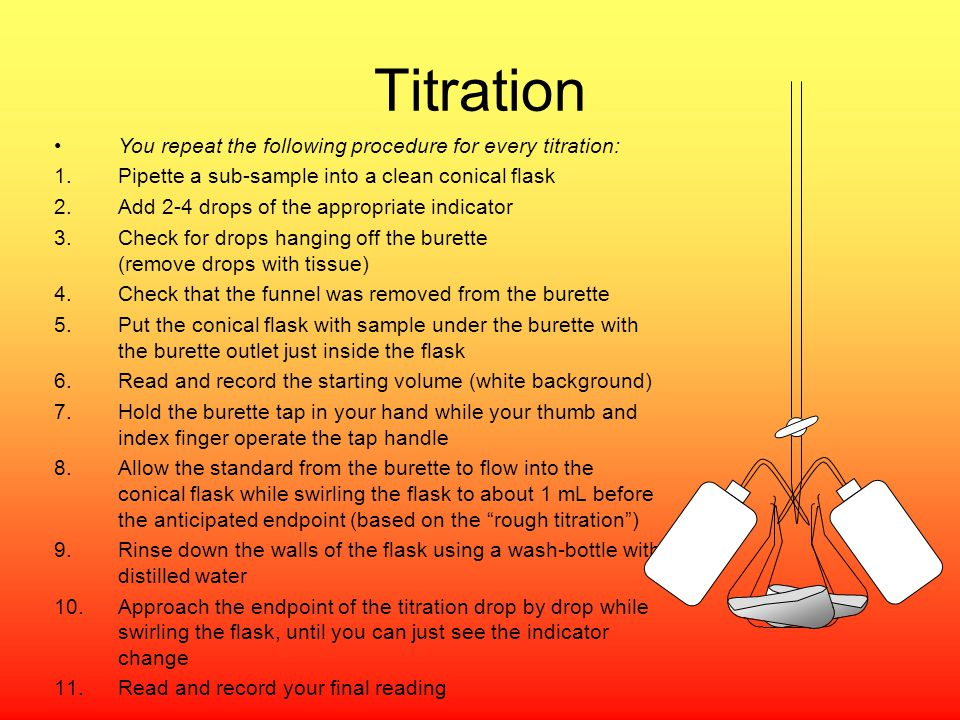 Titration You repeat the following procedure for every titration: