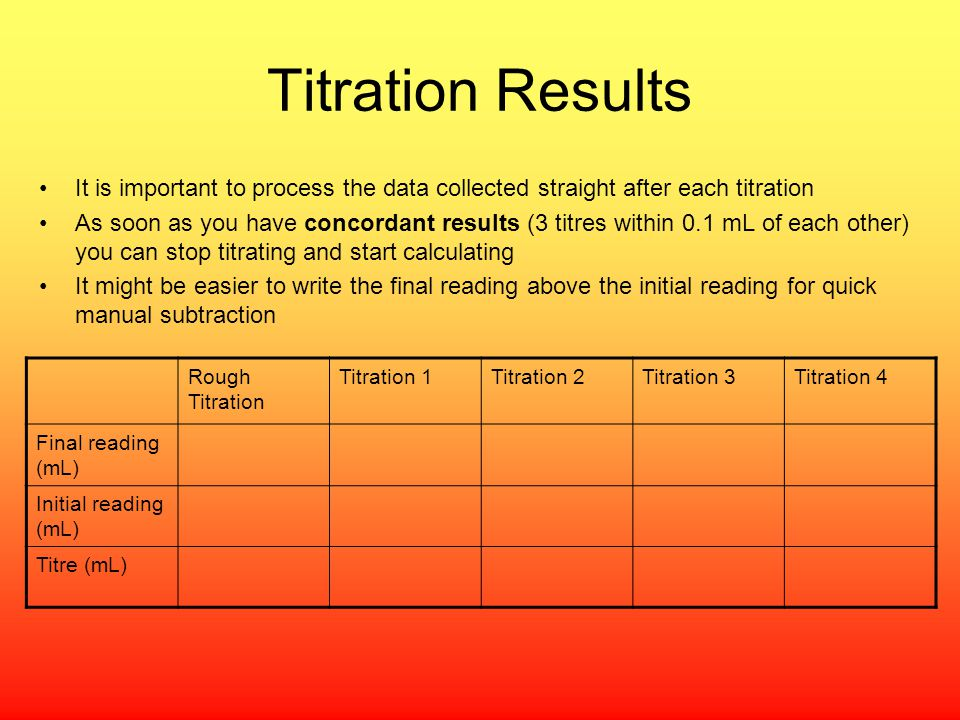Titration Results It is important to process the data collected straight after each titration.