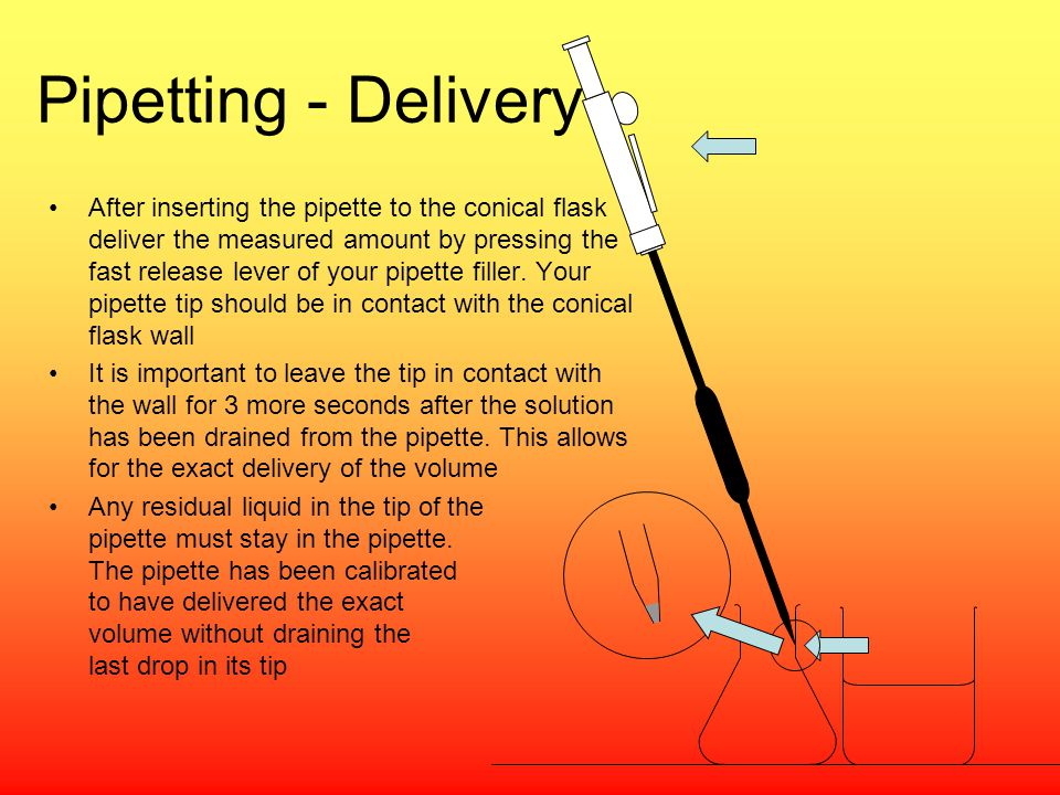 Pipetting - Delivery