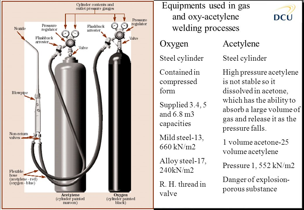 Equipments used in gas and oxy-acetylene welding processes