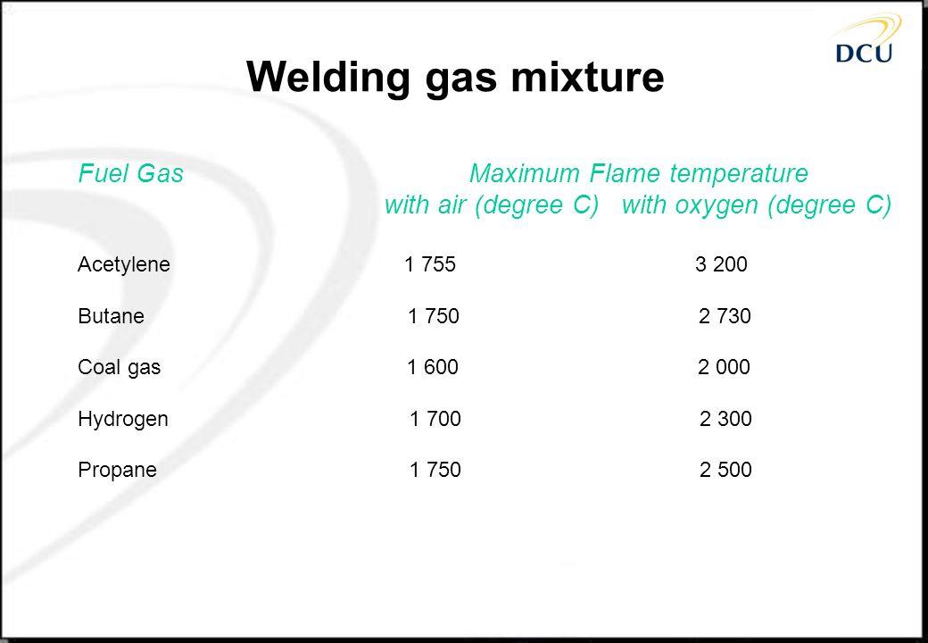Welding gas mixture Fuel Gas Maximum Flame temperature
